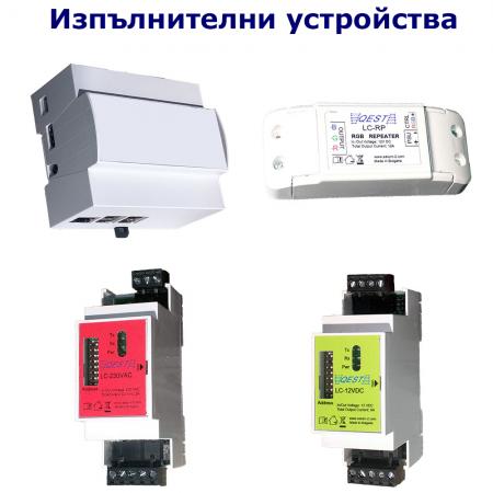 Основни хардуерни модули на QEST LC